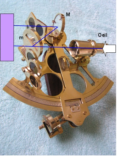 description-sextant